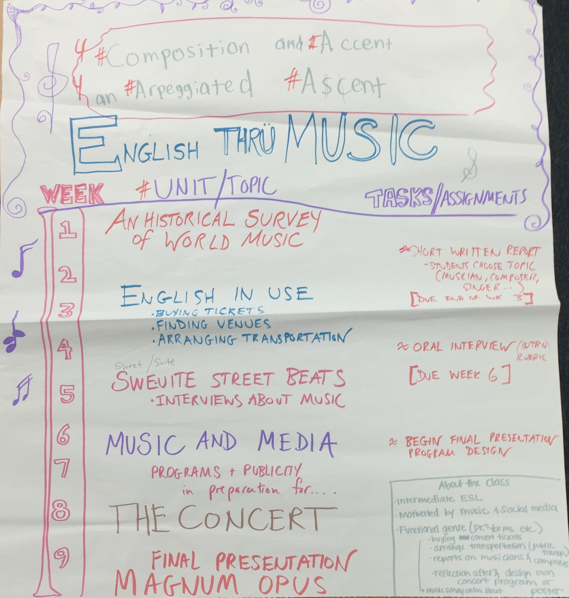 music concer final paper intro to music Concert music review i attended the greek music festival because it was the  culture and  final: anime, leger et nerveux claude debussy the concert on  sunday,  here are a few examples of full length concerts you can find online ( by.