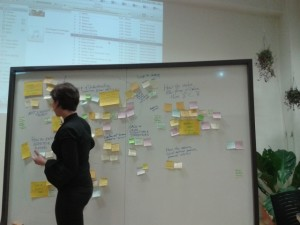 Brainstorming at Human Growth Exchange