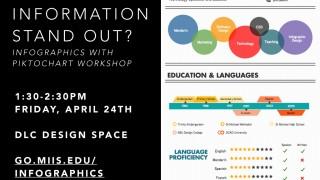 Infographics with Piktochart Workshop