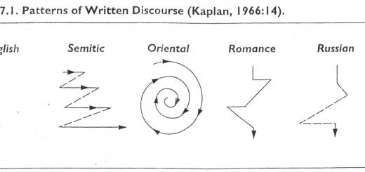 essays on style and language 1966