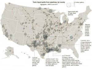 Pipeline Spills