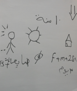 Consecutive training notes by a trainee in Khartoum. Photo Credit: Barbara Moser-Mercer, 2012