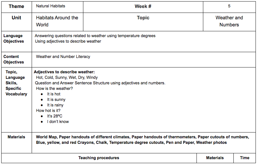 Sample Lesson Plan Weather And Numbers Sonati English