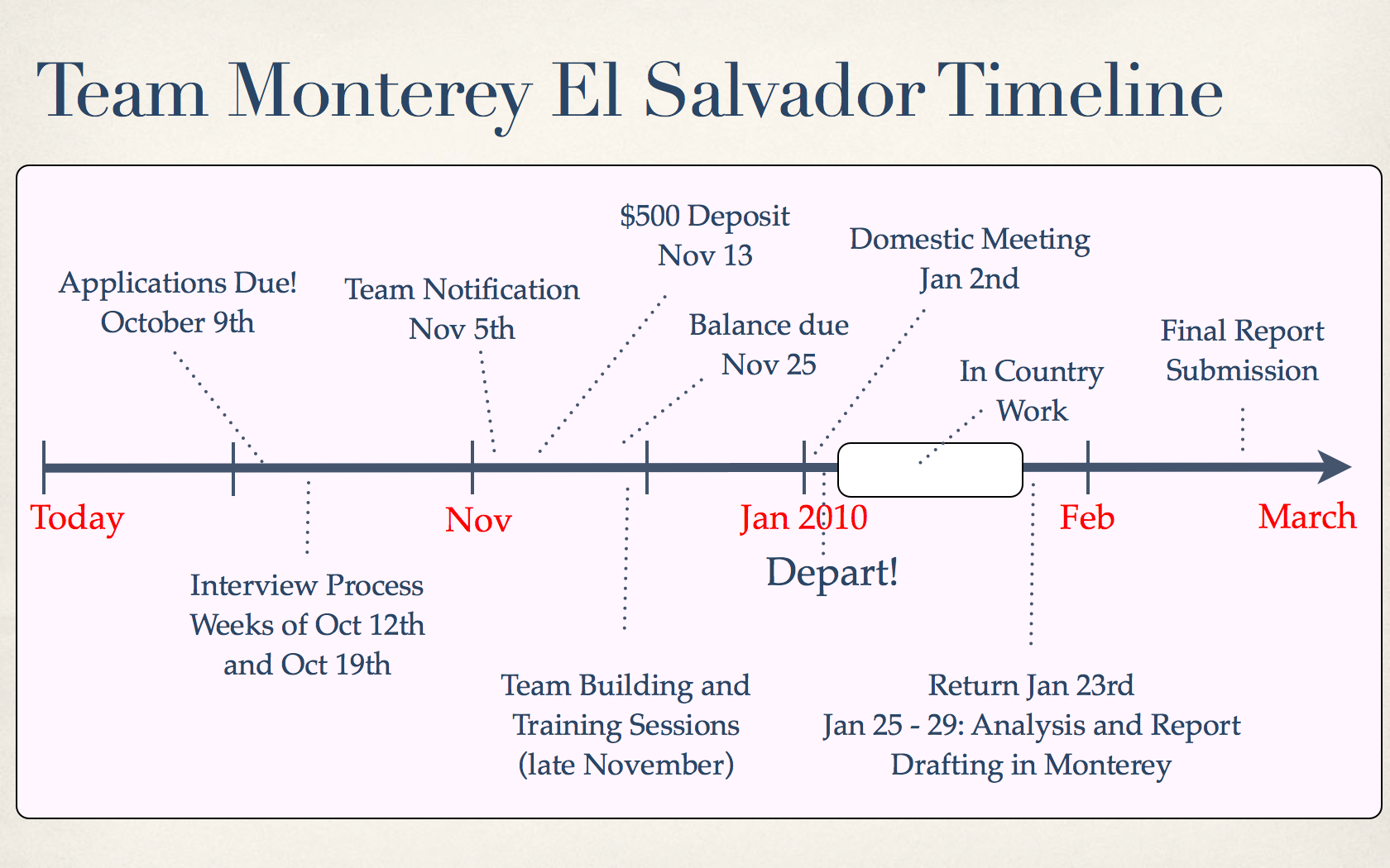 team el salvador  u00bb applications due friday  oct 9th   5 00pm